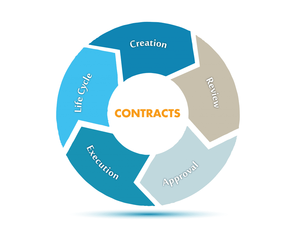 Contract Management Solutions VIE HealthcareVIE Healthcare – Contract Management