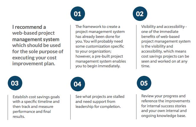 Hospital Cost Improvement Strategy